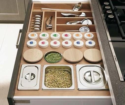 Schubladen Ordnungssystem Küche nett schubladen ordnungssystem küche bilder die besten